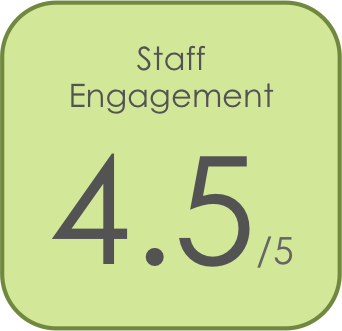 Camford-Staff-Feedback